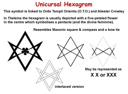 Meanings Of The Letter X Esoteric And Otherwise